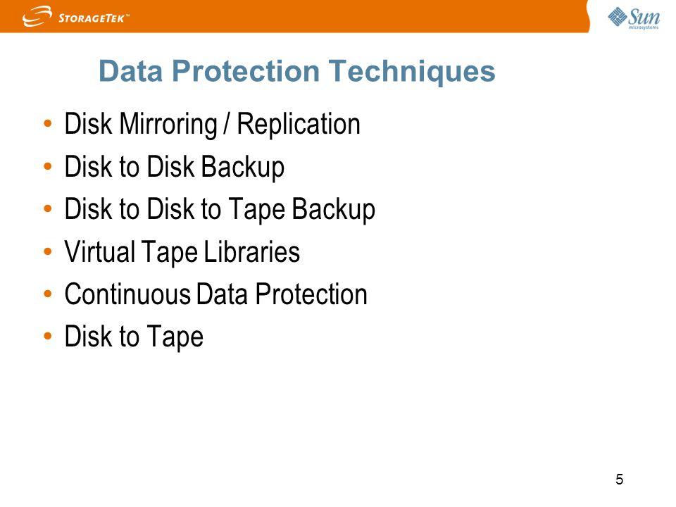 Data Protection Techniques