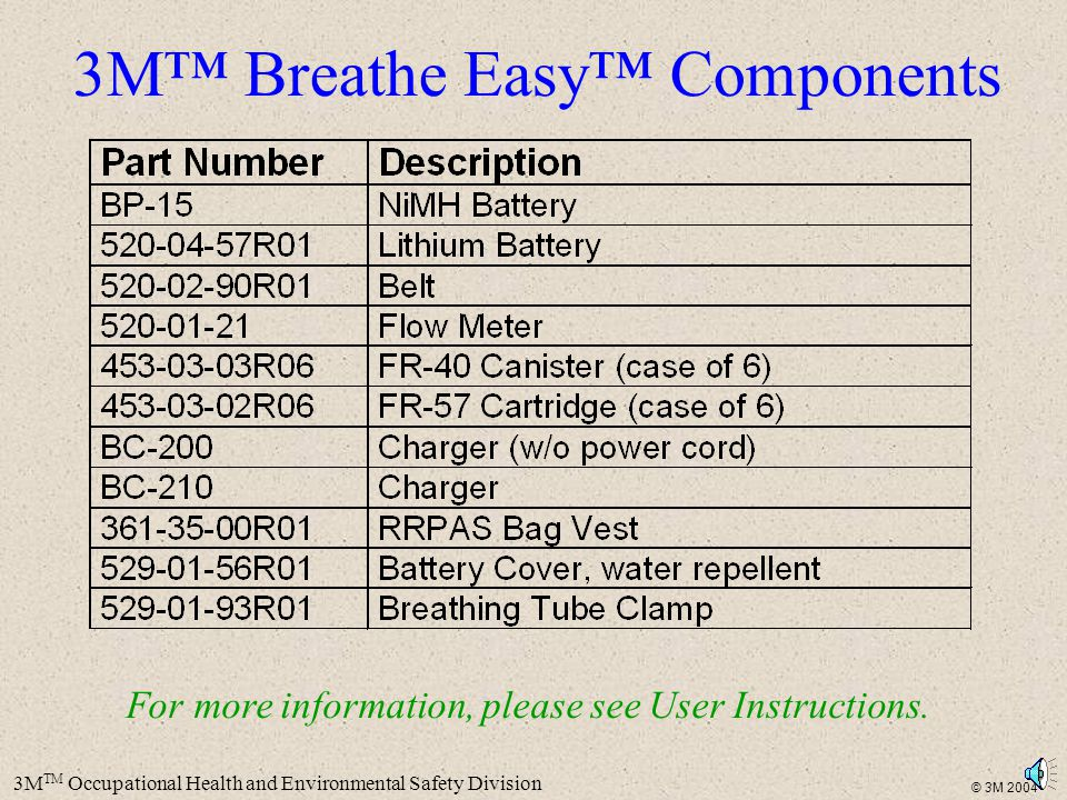 3M™ Breathe Easy™ Components
