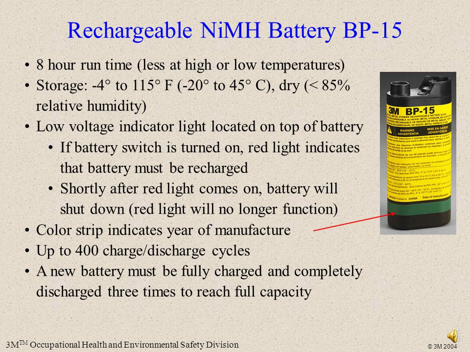 Rechargeable NiMH Battery BP-15