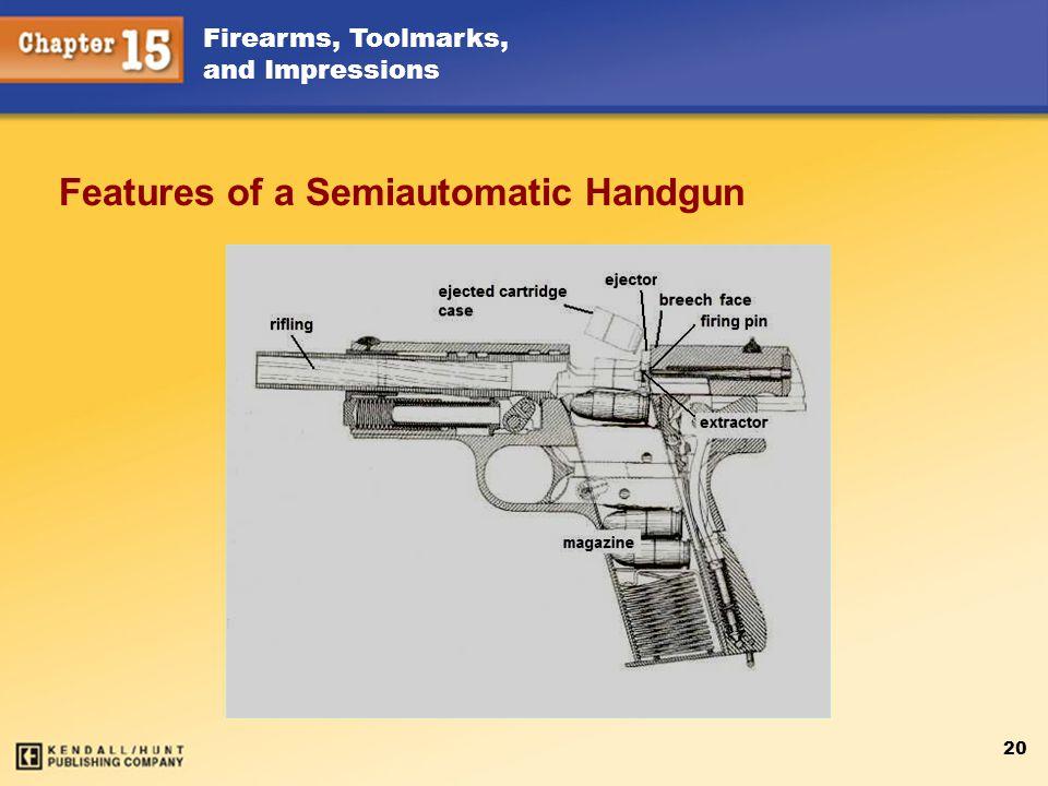 Features of a Semiautomatic Handgun