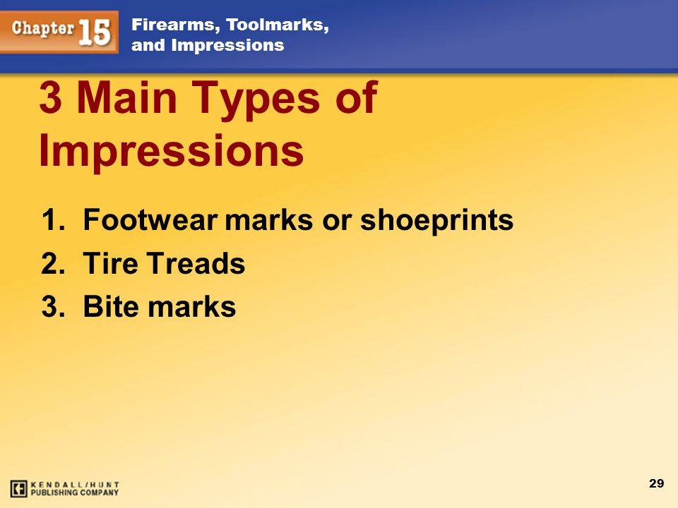 3 Main Types of Impressions