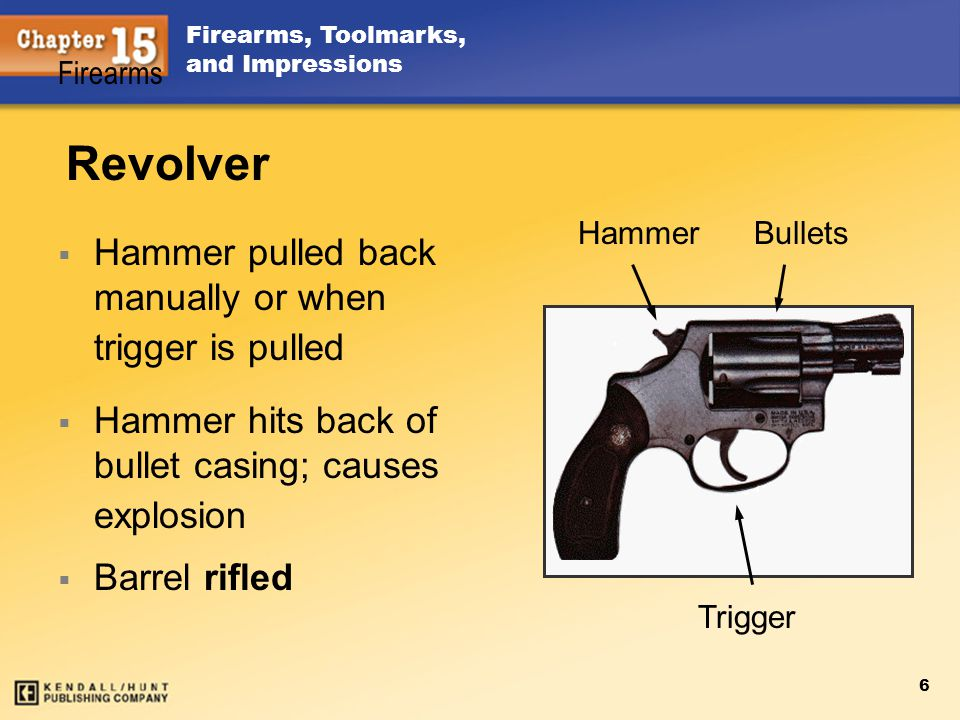 Revolver Hammer pulled back manually or when trigger is pulled