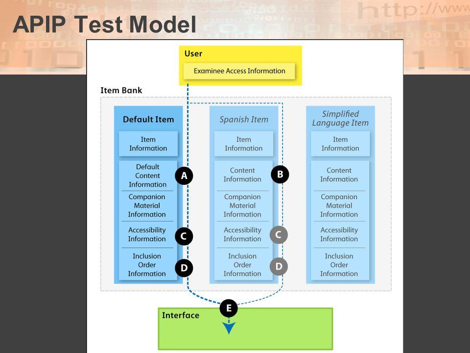 APIP Test Model