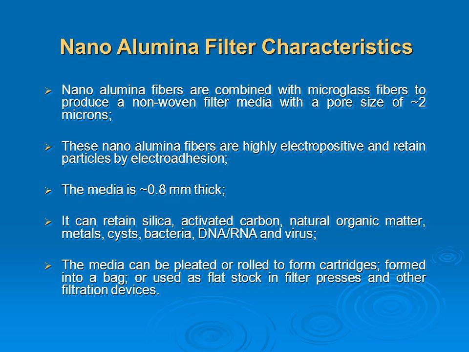 Nano Alumina Filter Characteristics