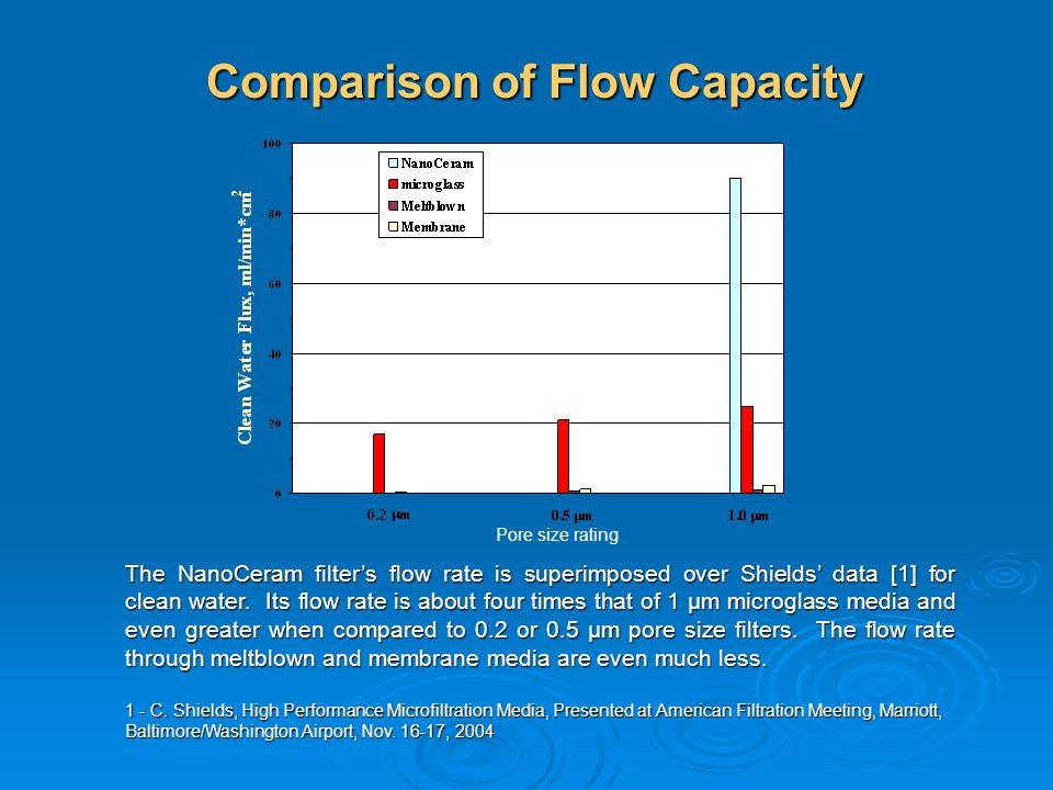 Comparison of Flow Capacity