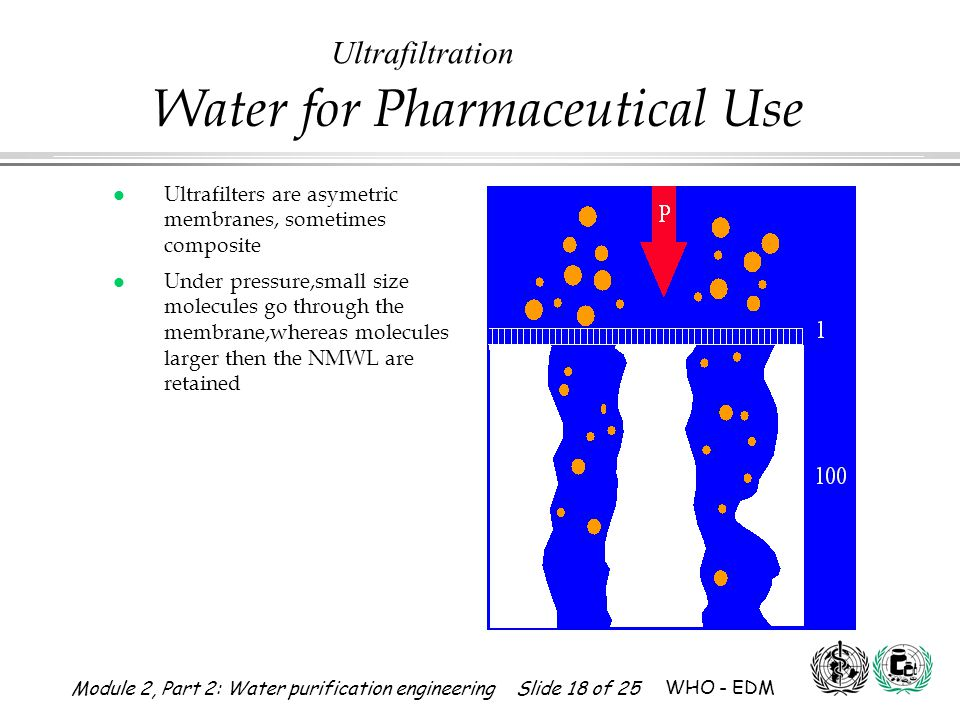 Ultrafiltration Ultrafilters are asymetric membranes, sometimes composite.