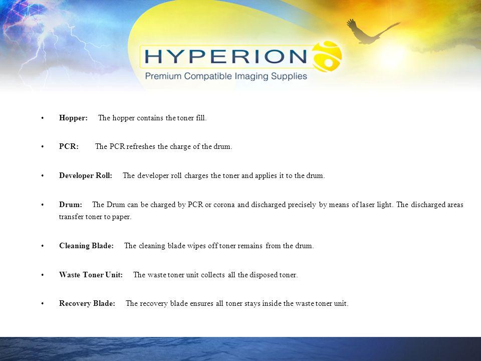 Hopper: The hopper contains the toner fill.