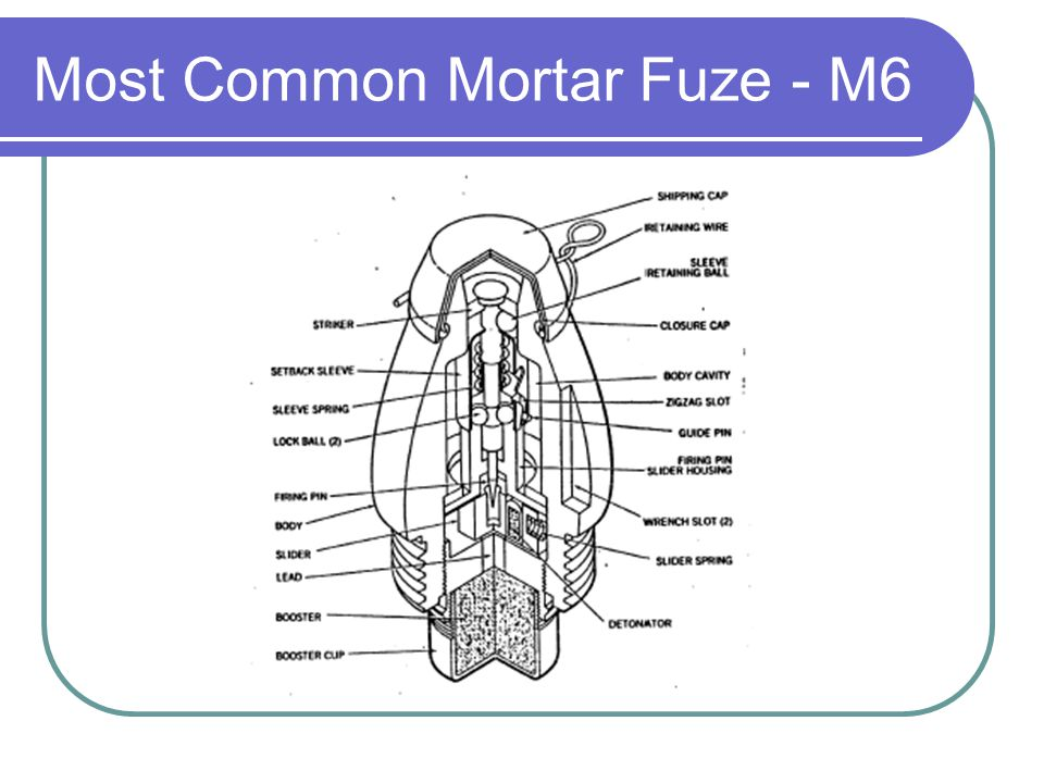 Most Common Mortar Fuze - M6
