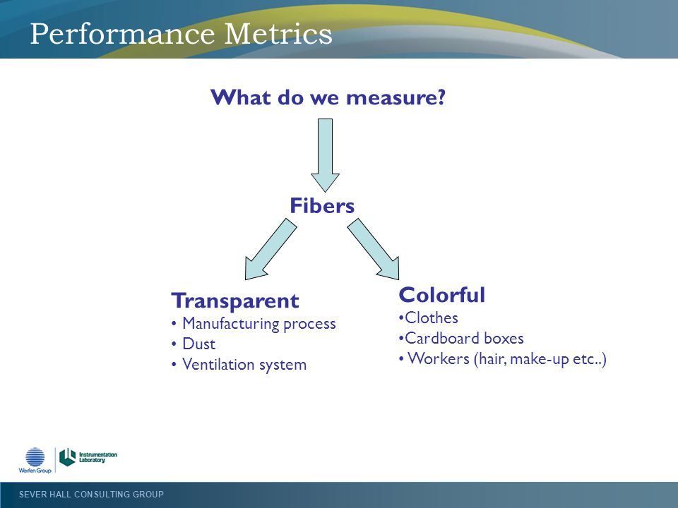 Performance Metrics What do we measure Fibers Colorful Transparent