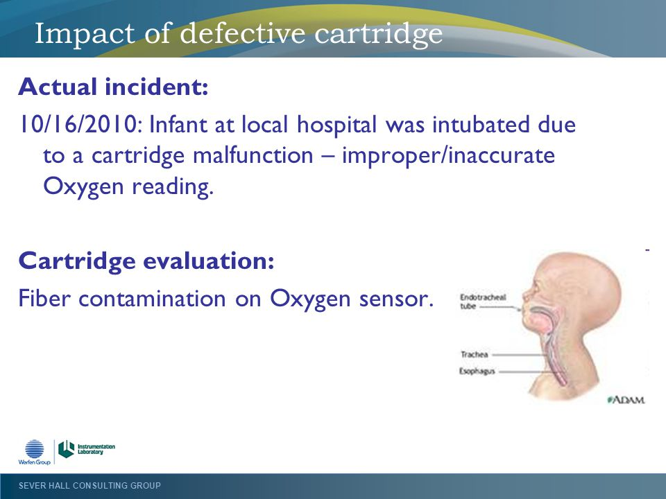 Impact of defective cartridge