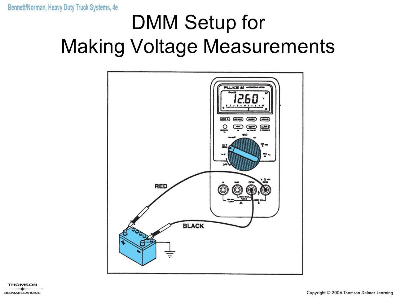 DMM Setup for Making Voltage Measurements