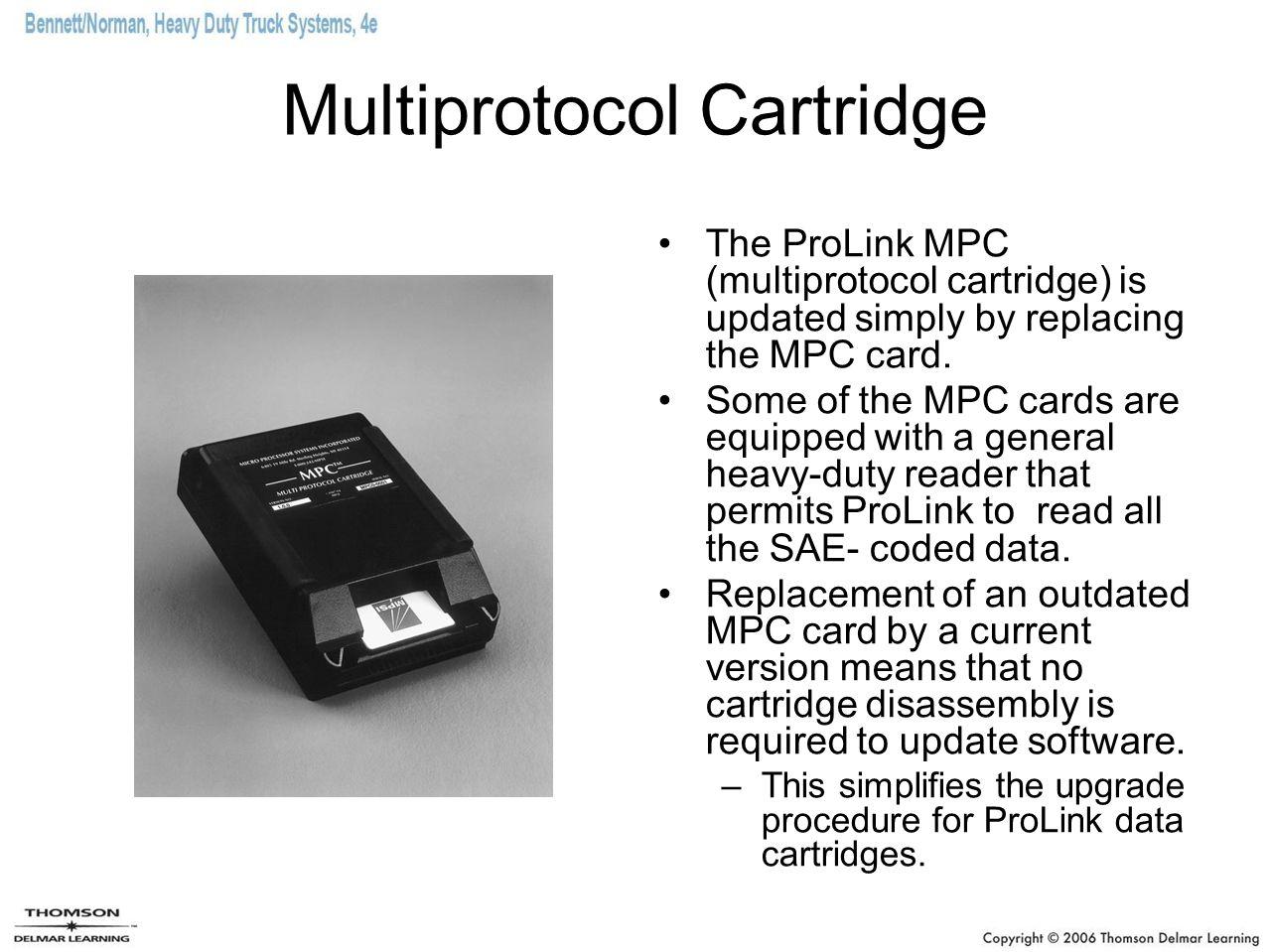 Multiprotocol Cartridge