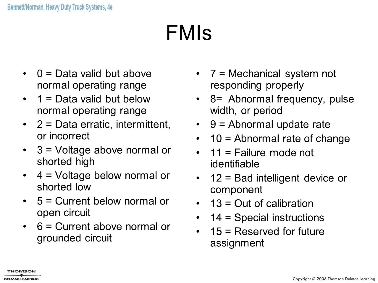 FMIs 0 = Data valid but above normal operating range