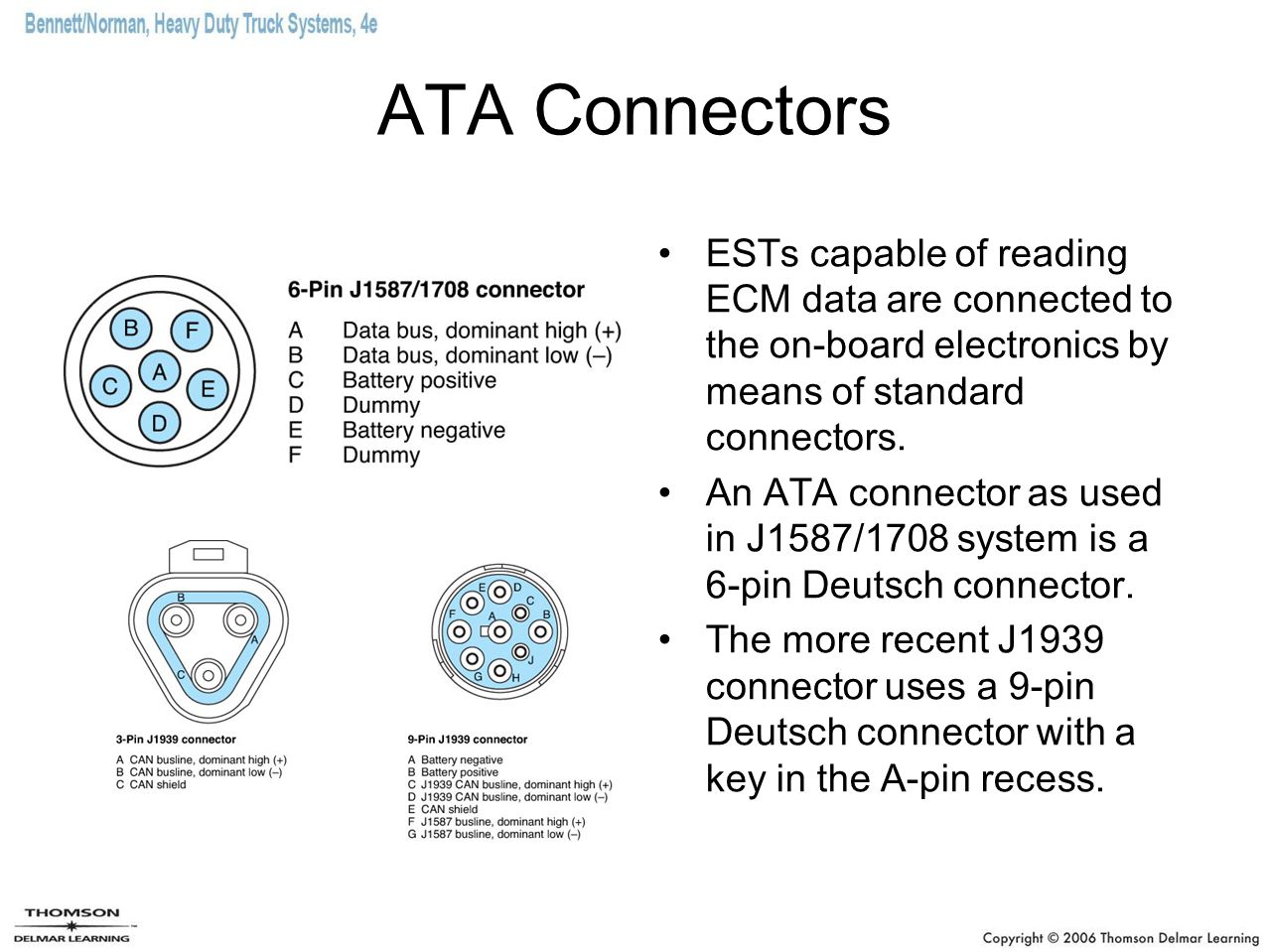 ATA Connectors ESTs capable of reading ECM data are connected to the on-board electronics by means of standard connectors.