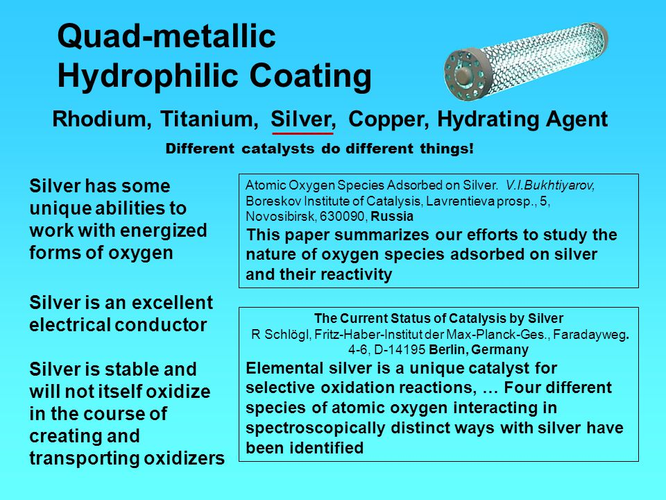 Rhodium, Titanium, Silver, Copper, Hydrating Agent