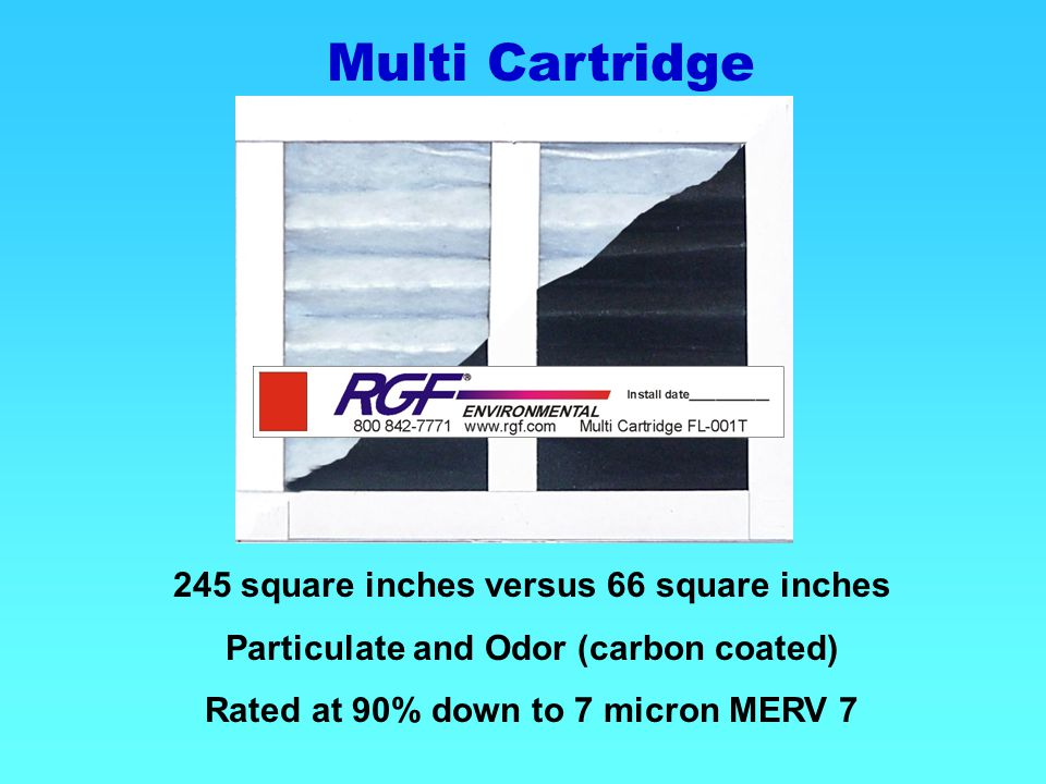 Multi Cartridge 245 square inches versus 66 square inches
