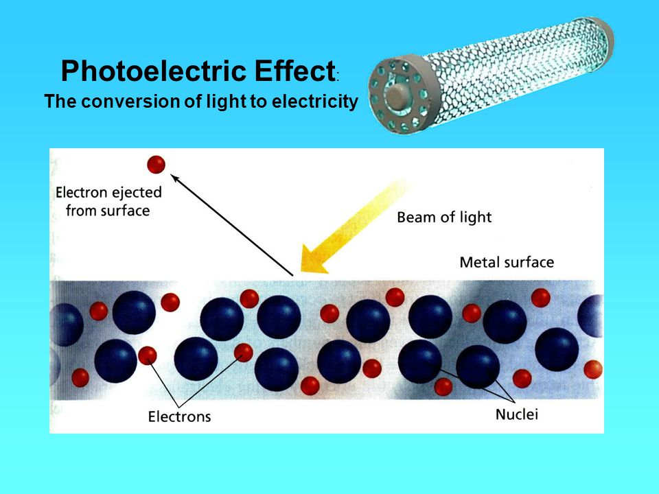 The conversion of light to electricity