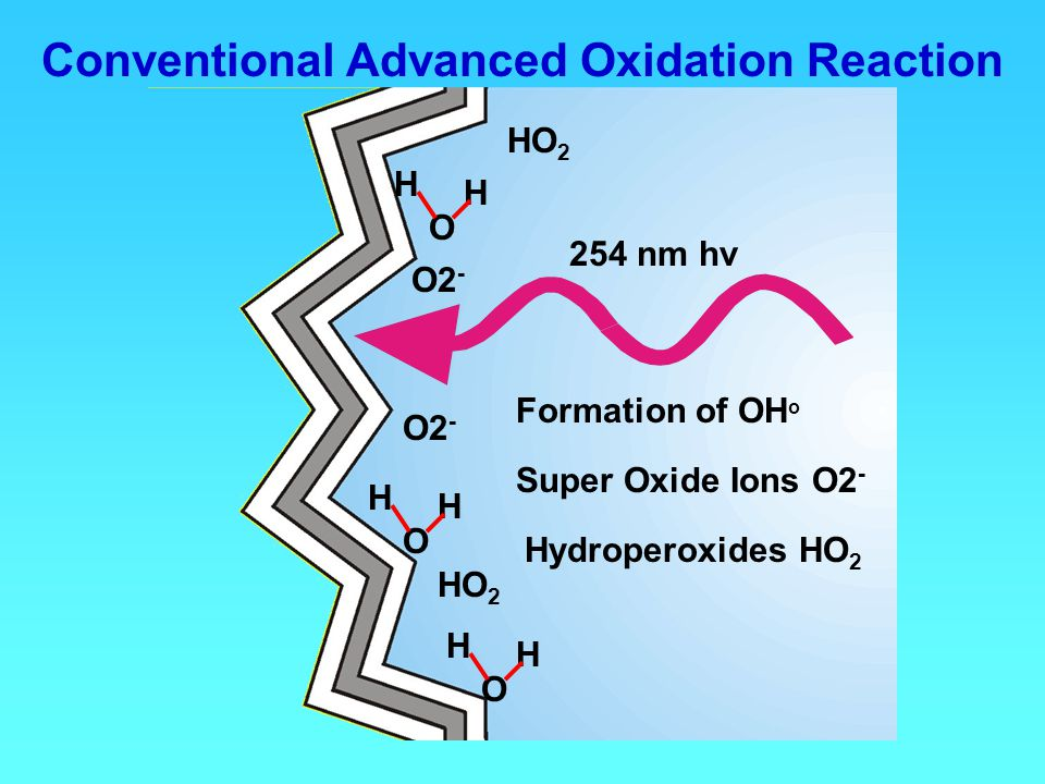 Conventional Advanced Oxidation Reaction