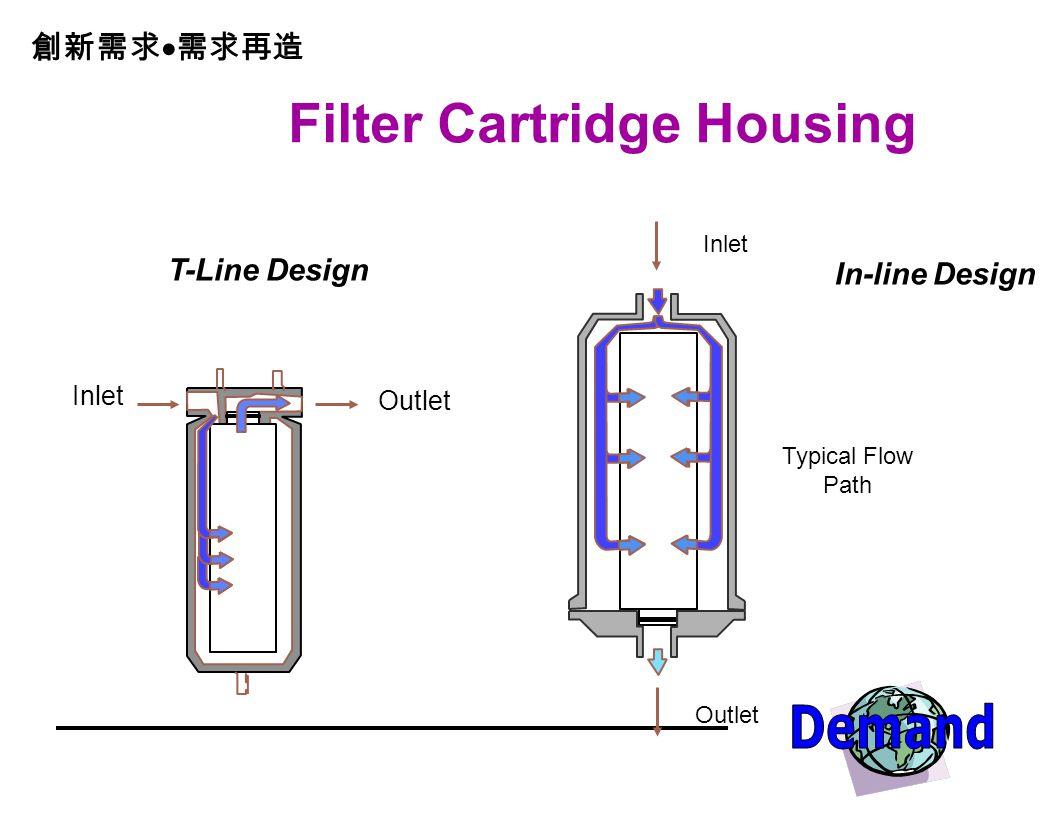 Filter Cartridge Housing