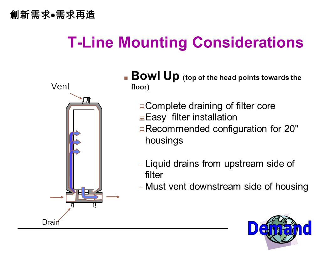 T-Line Mounting Considerations