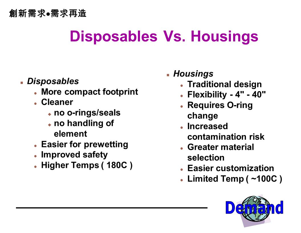 Disposables Vs. Housings