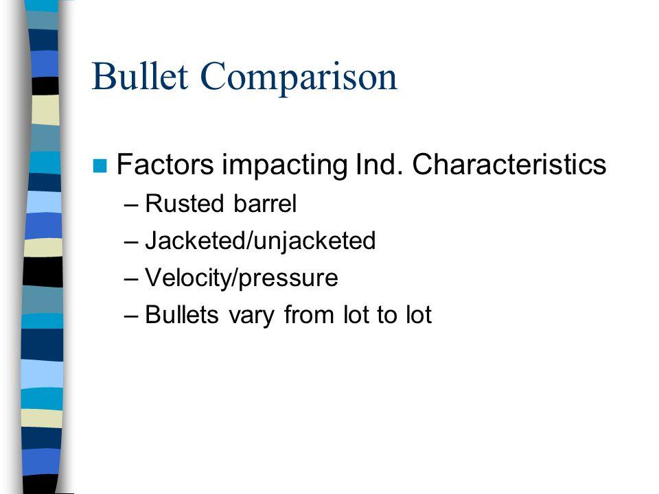Bullet Comparison Factors impacting Ind. Characteristics Rusted barrel
