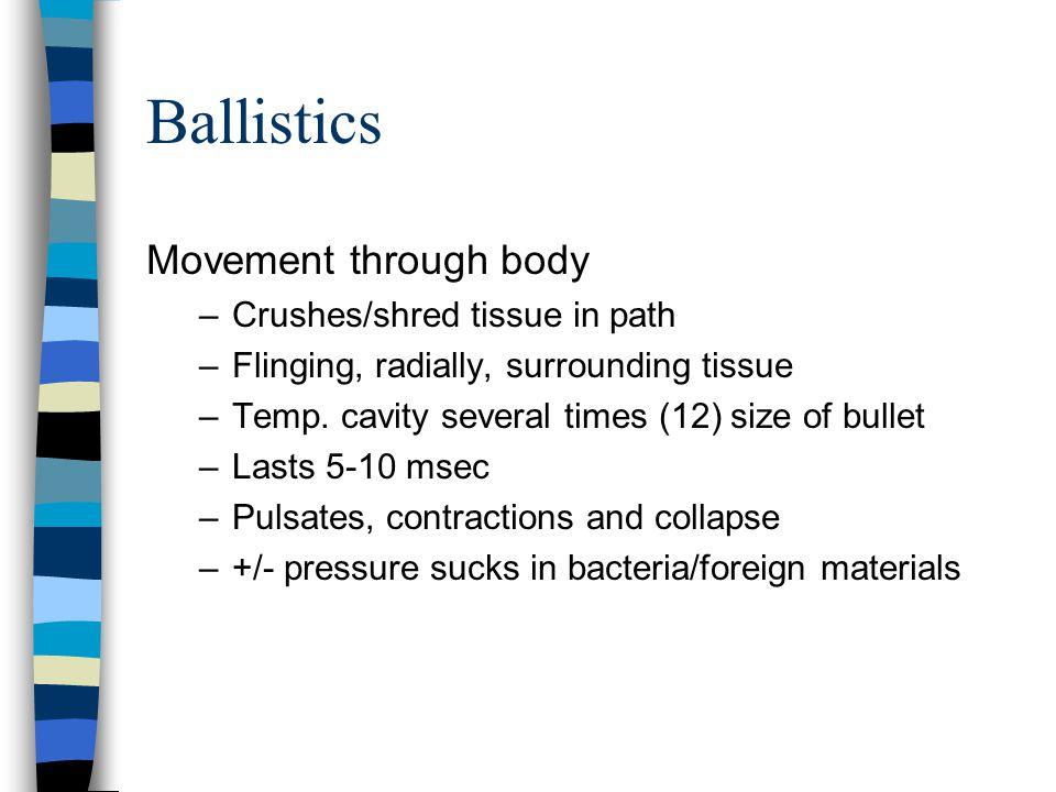 Ballistics Movement through body Crushes/shred tissue in path