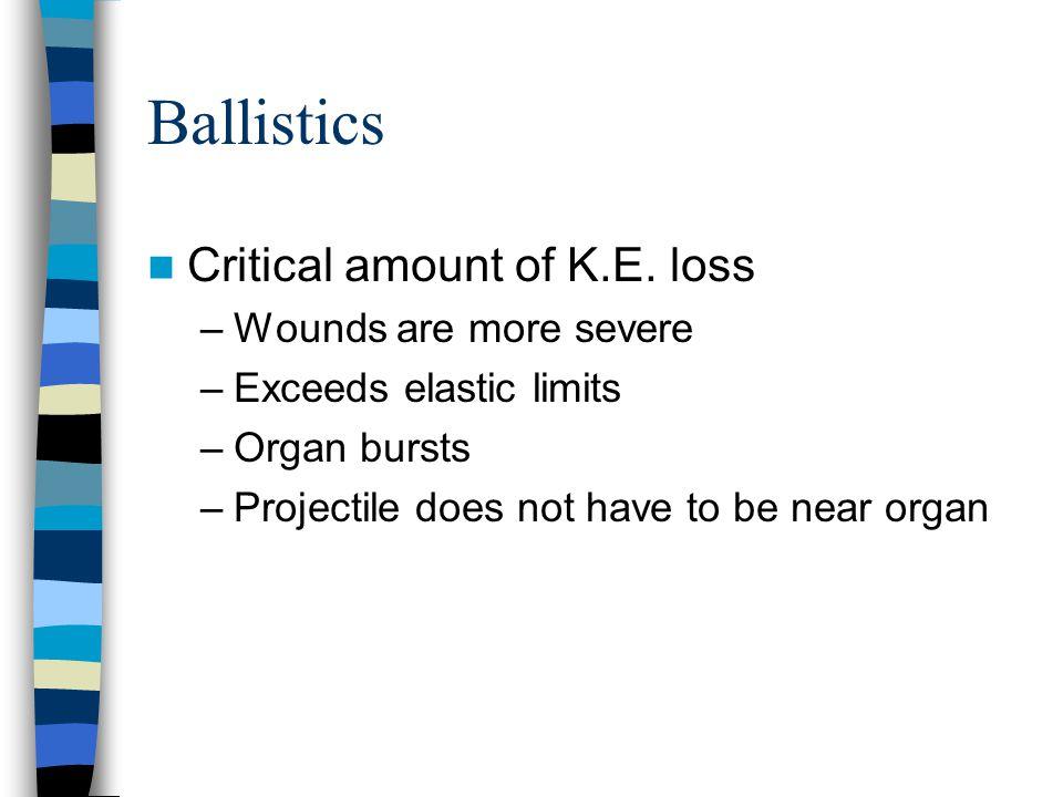 Ballistics Critical amount of K.E. loss Wounds are more severe