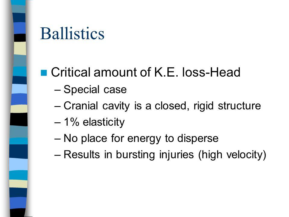 Ballistics Critical amount of K.E. loss-Head Special case