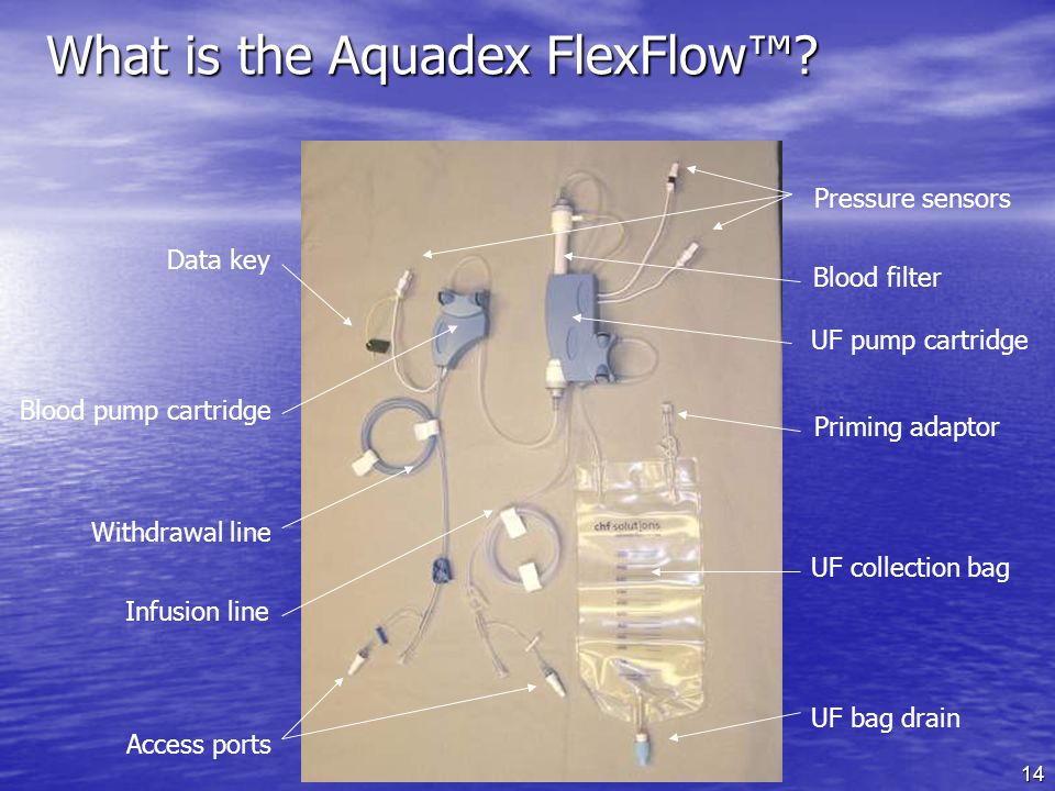 What is the Aquadex FlexFlow™