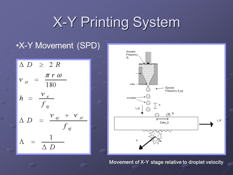 X-Y Printing System X-Y Movement (SPD)