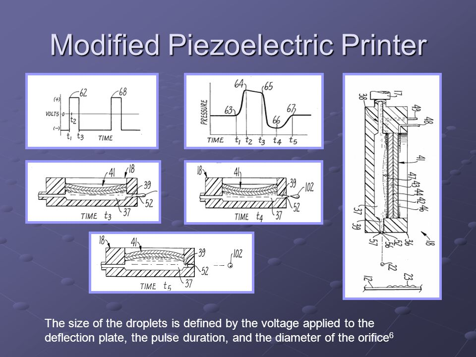 Modified Piezoelectric Printer