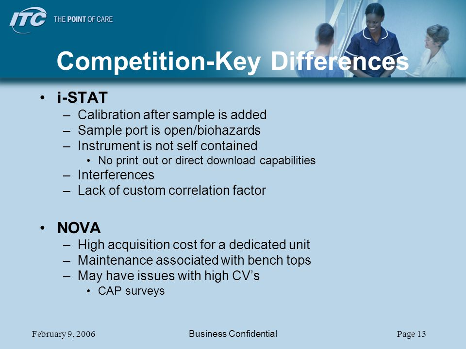 Competition-Key Differences