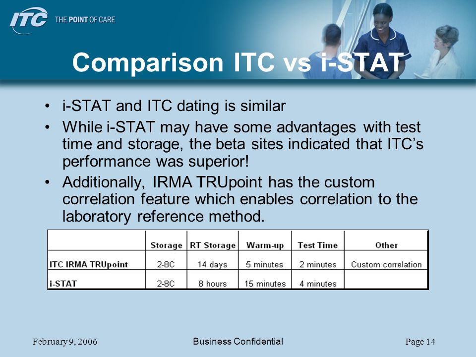 Comparison ITC vs i-STAT