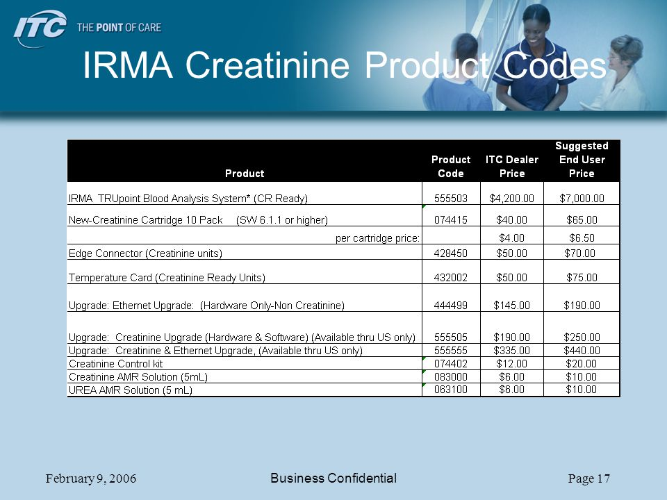 IRMA Creatinine Product Codes