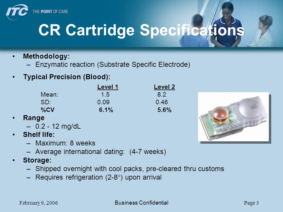 CR Cartridge Specifications