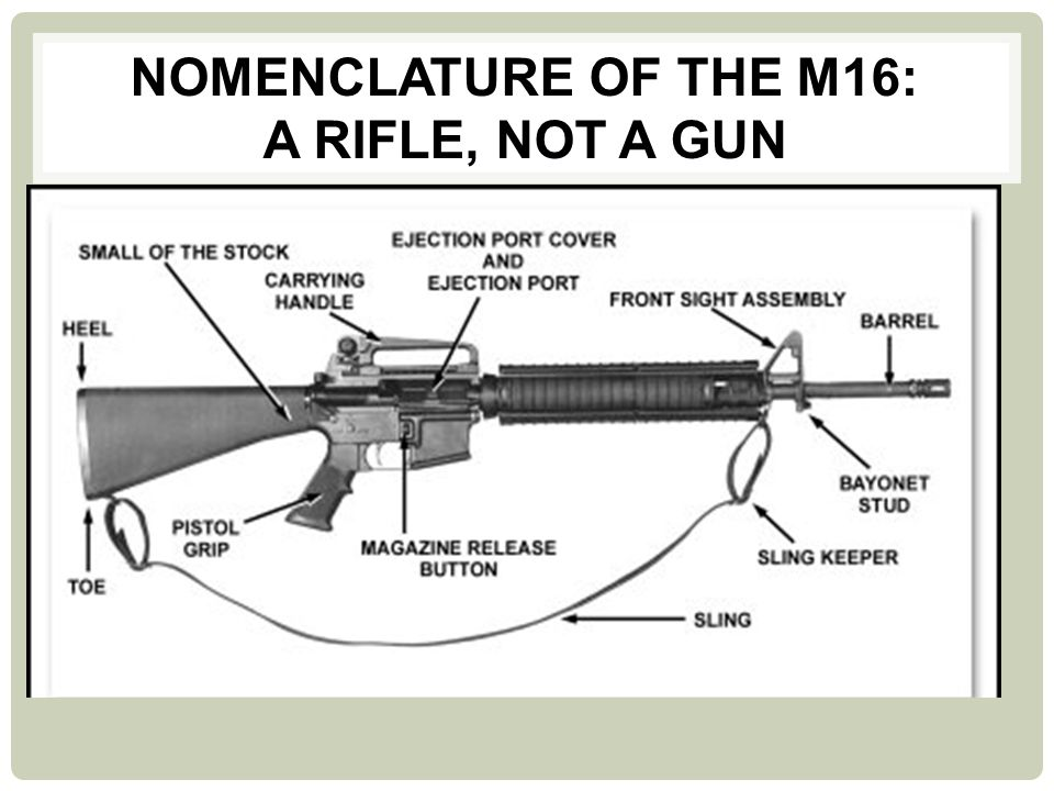 NOMENCLATURE OF THE M16: A Rifle, Not a gun