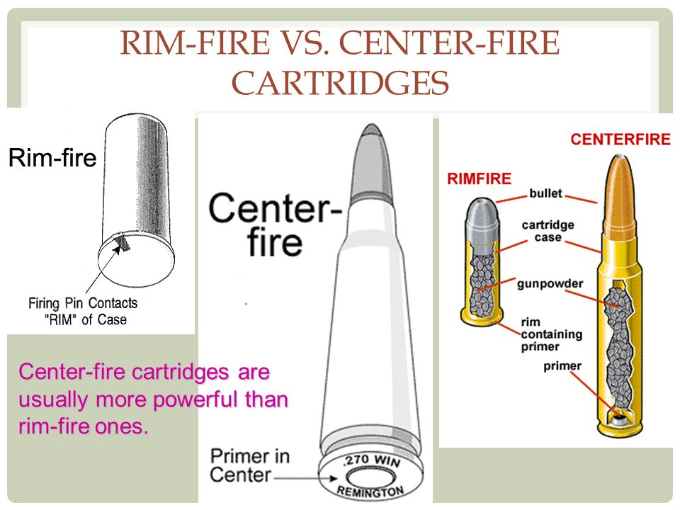 Rim-fire vs. Center-fire Cartridges