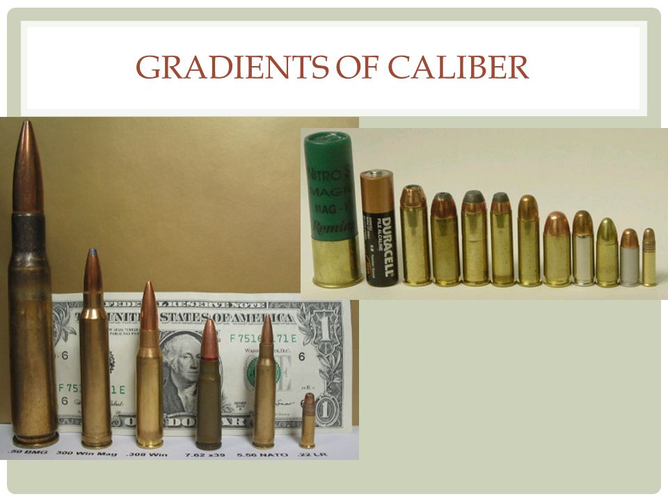 Gradients of Caliber