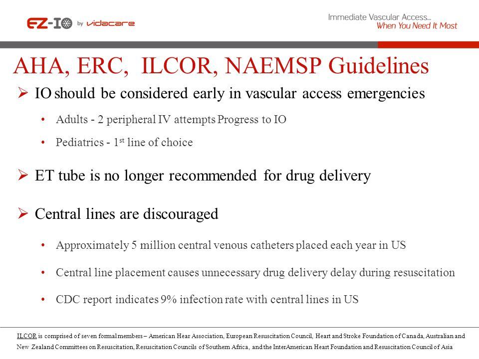 AHA, ERC, ILCOR, NAEMSP Guidelines