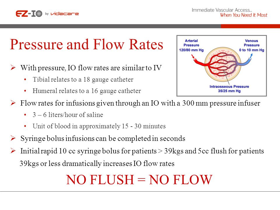 Pressure and Flow Rates