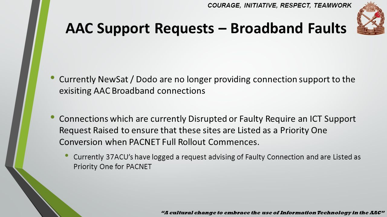 AAC Support Requests – Broadband Faults