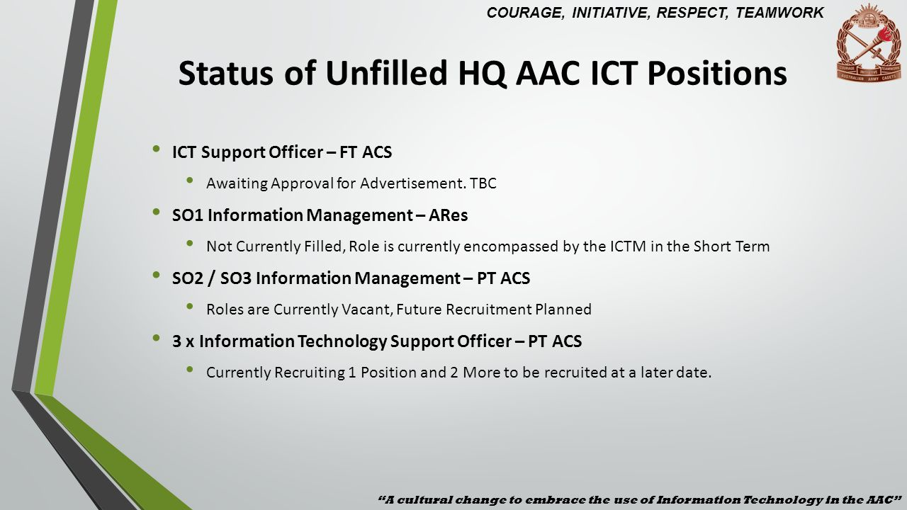 Status of Unfilled HQ AAC ICT Positions