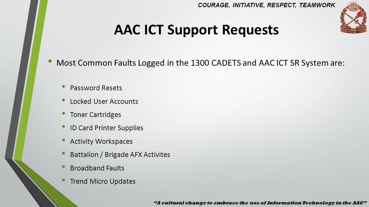 AAC ICT Support Requests