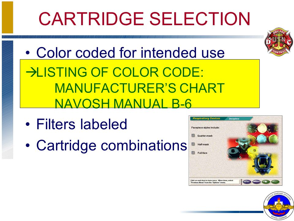 CARTRIDGE SELECTION Color coded for intended use Filters labeled