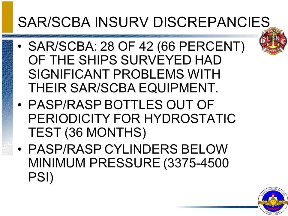 SAR/SCBA INSURV DISCREPANCIES