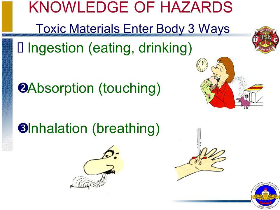 KNOWLEDGE OF HAZARDS Toxic Materials Enter Body 3 Ways