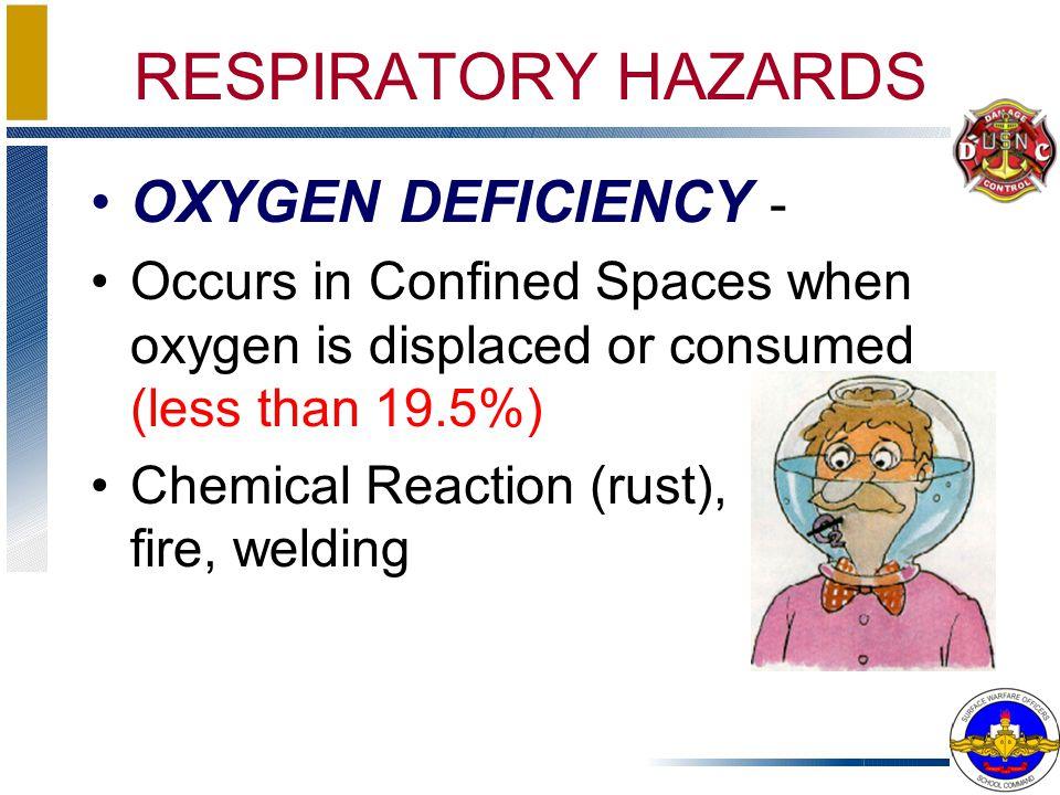 RESPIRATORY HAZARDS OXYGEN DEFICIENCY -
