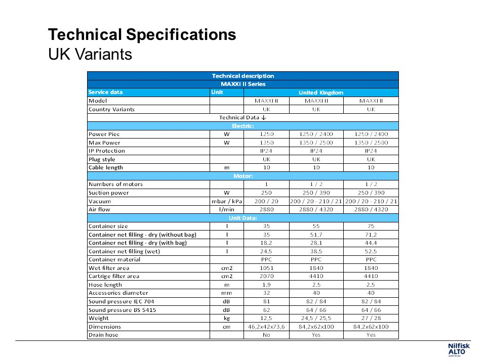 Technical Specifications UK Variants