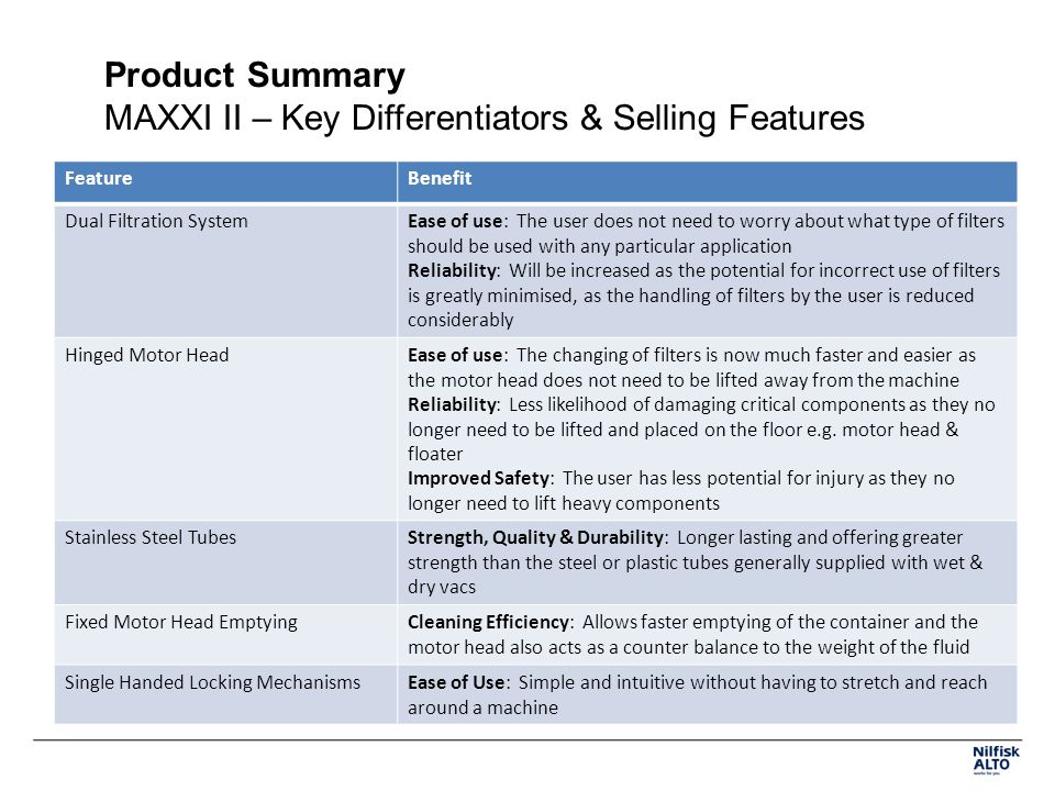 Product Summary MAXXI II – Key Differentiators & Selling Features